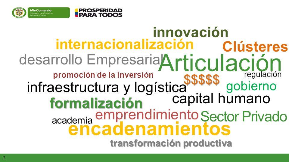 2 Ministerio de Comercio, Industria y Turismo República de Colombia internacionalización innovación desarrollo Empresarial $$$$$ regulación promoción
