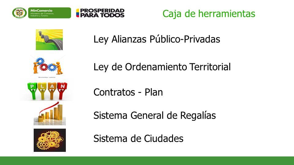 Caja de herramientas Sistema General de Regalías Ley de Ordenamiento Territorial Ley Alianzas Público-Privadas Contratos - Plan Sistema de Ciudades