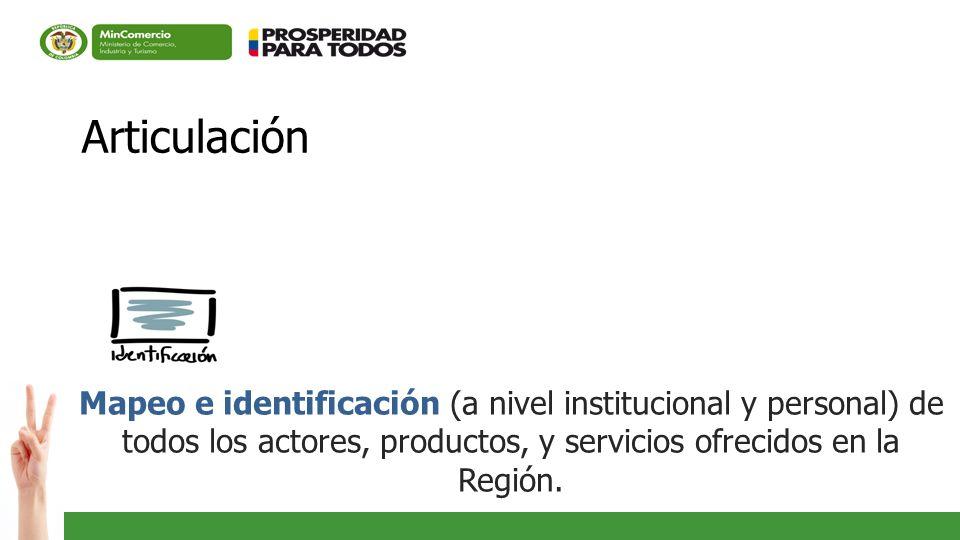 Mapeo e identificación (a nivel institucional y personal) de todos los actores, productos, y servicios ofrecidos en la Región. Articulación