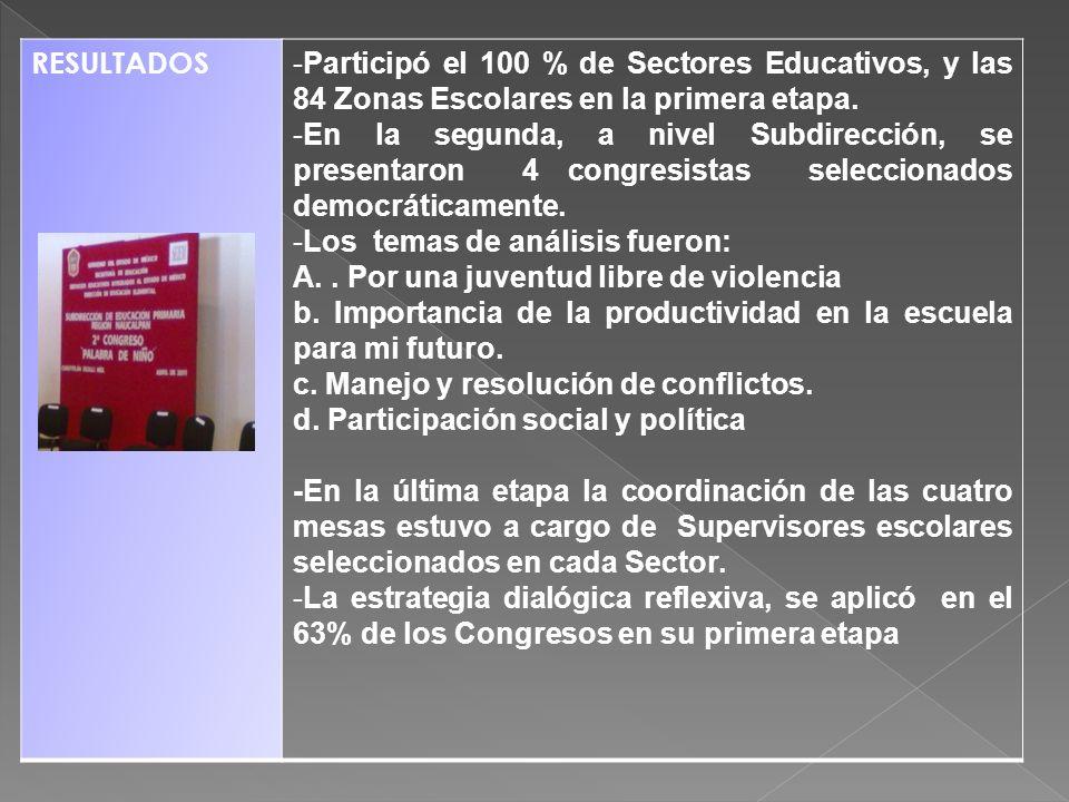 RESULTADOS -Participó el 100 % de Sectores Educativos, y las 84 Zonas Escolares en la primera etapa.