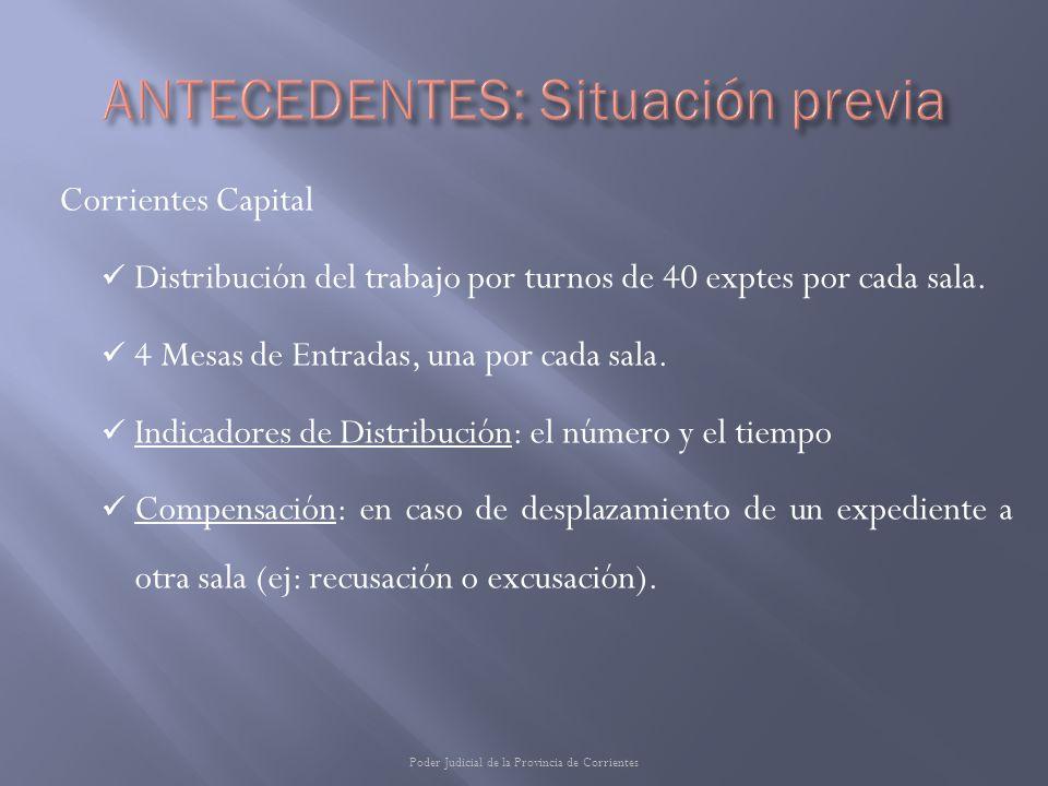 Corrientes Capital Distribución del trabajo por turnos de 40 exptes por cada sala. 4 Mesas de Entradas, una por cada sala. Indicadores de Distribución