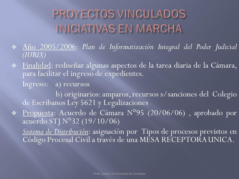 Año 2005/2006: Plan de Informatización Integral del Poder Judicial (IURIX) Finalidad: rediseñar algunas aspectos de la tarea diaria de la Cámara, para