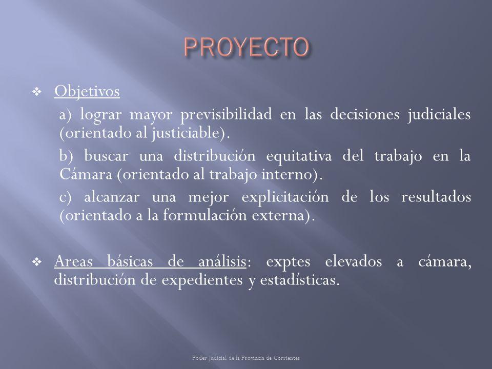 Objetivos a) lograr mayor previsibilidad en las decisiones judiciales (orientado al justiciable). b) buscar una distribución equitativa del trabajo en