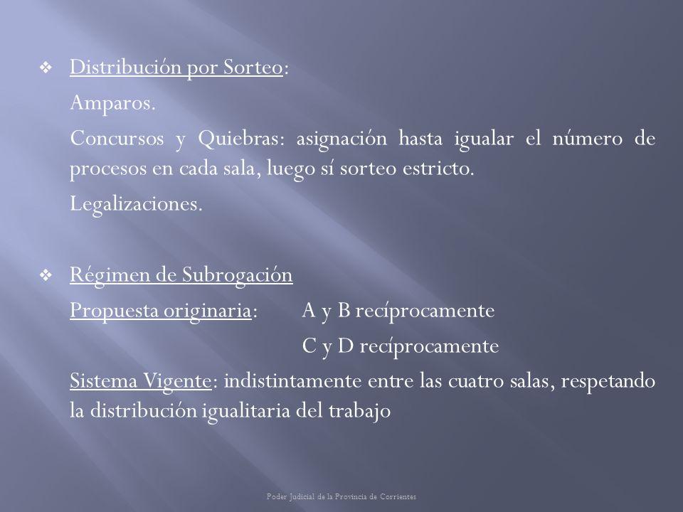 Vigencia desde el 06/12/06 Normas flexibles: Resolución de Presidencia y Acuerdos de Cámara.