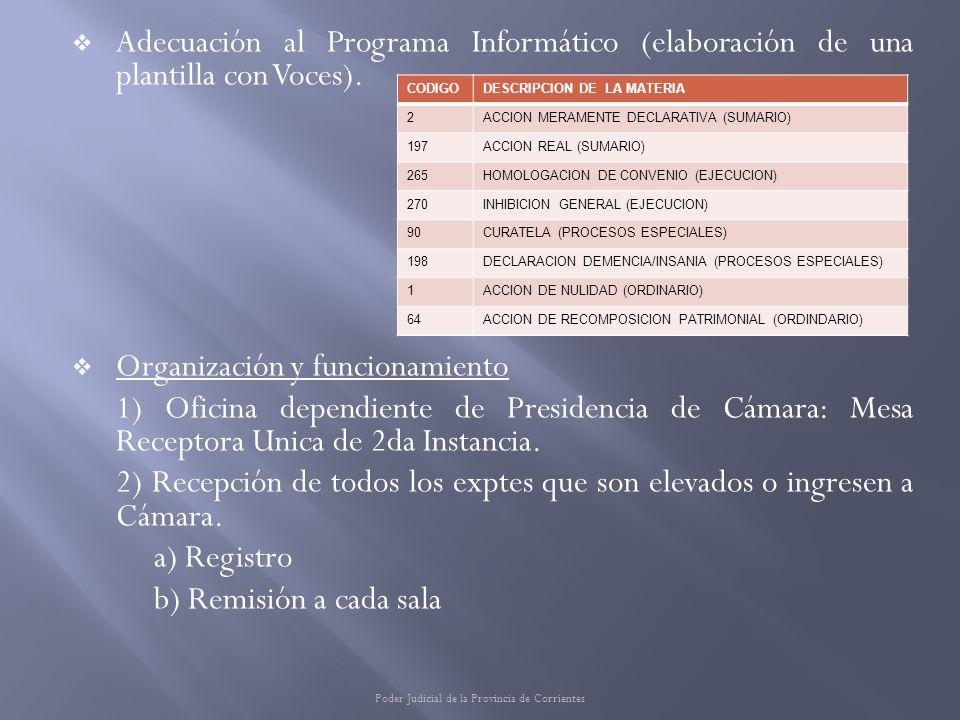 Adecuación al Programa Informático (elaboración de una plantilla con Voces). Organización y funcionamiento 1) Oficina dependiente de Presidencia de Cá