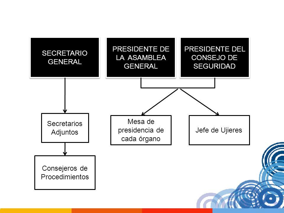 SECRETARIO GENERAL PRESIDENTE DE LA ASAMBLEA GENERAL PRESIDENTE DEL CONSEJO DE SEGURIDAD Secretarios Adjuntos Consejeros de Procedimientos Mesa de pre