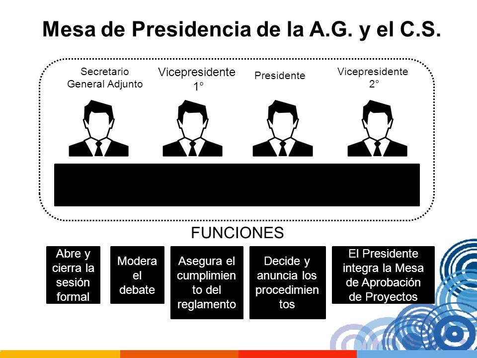 Mesa de Presidencia de la A.G. y el C.S. Vicepresidente 1° Presidente Vicepresidente 2° Secretario General Adjunto FUNCIONES Abre y cierra la sesión f