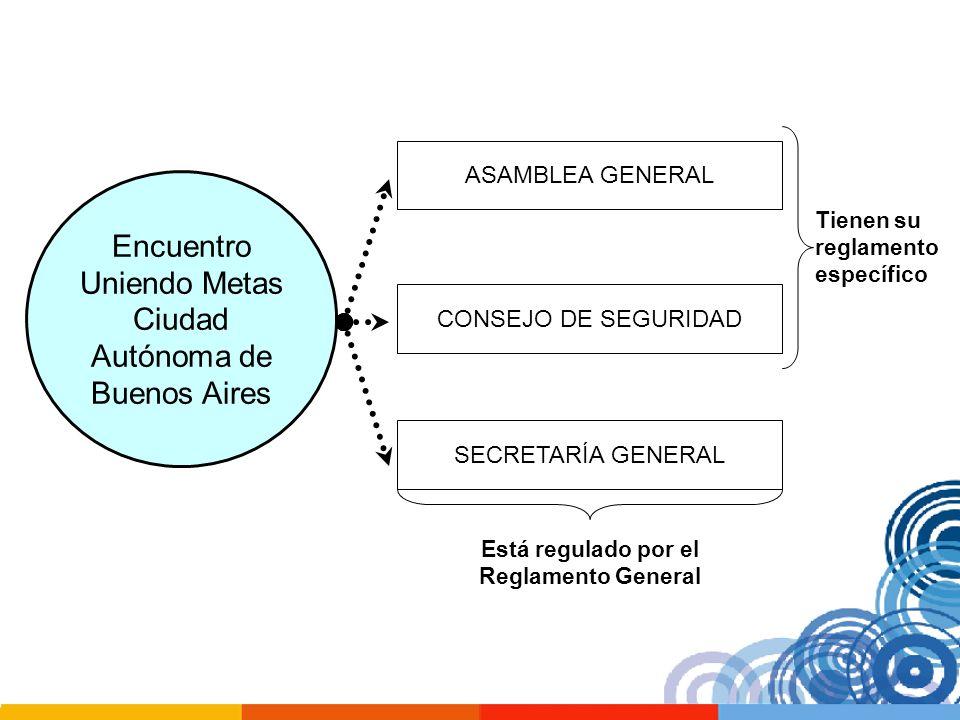 Encuentro Uniendo Metas Ciudad Autónoma de Buenos Aires ASAMBLEA GENERAL CONSEJO DE SEGURIDAD SECRETARÍA GENERAL Tienen su reglamento específico Está