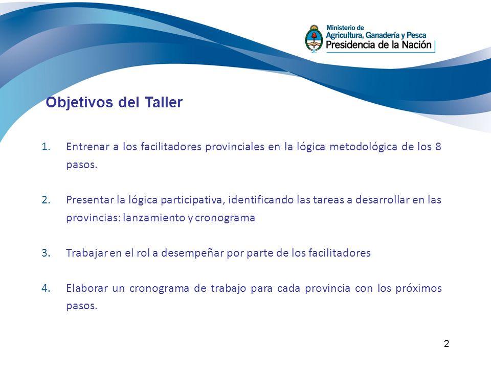 2 1.Entrenar a los facilitadores provinciales en la lógica metodológica de los 8 pasos. 2.Presentar la lógica participativa, identificando las tareas