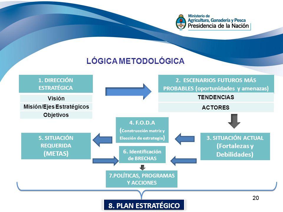 20 LÓGICA METODOLÓGICA 20 LÓGICA METODOLÓGICA 2.