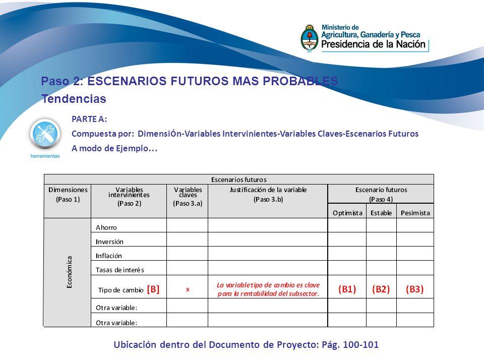 Paso 2: ESCENARIOS FUTUROS MAS PROBABLES Tendencias PARTE A: Compuesta por: Dimensi ó n-Variables Intervinientes-Variables Claves-Escenarios Futuros A modo de Ejemplo … Ubicación dentro del Documento de Proyecto: Pág.