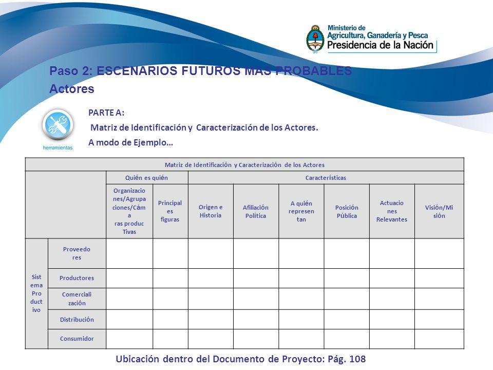 Paso 2: ESCENARIOS FUTUROS MAS PROBABLES Actores PARTE A: Matriz de Identificación y Caracterización de los Actores.