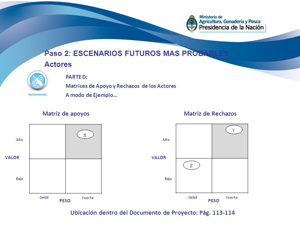 Paso 2: ESCENARIOS FUTUROS MAS PROBABLES Actores PARTE D: Matrices de Apoyo y Rechazos de los Actores A modo de Ejemplo… Matriz de apoyos X VALOR Alto