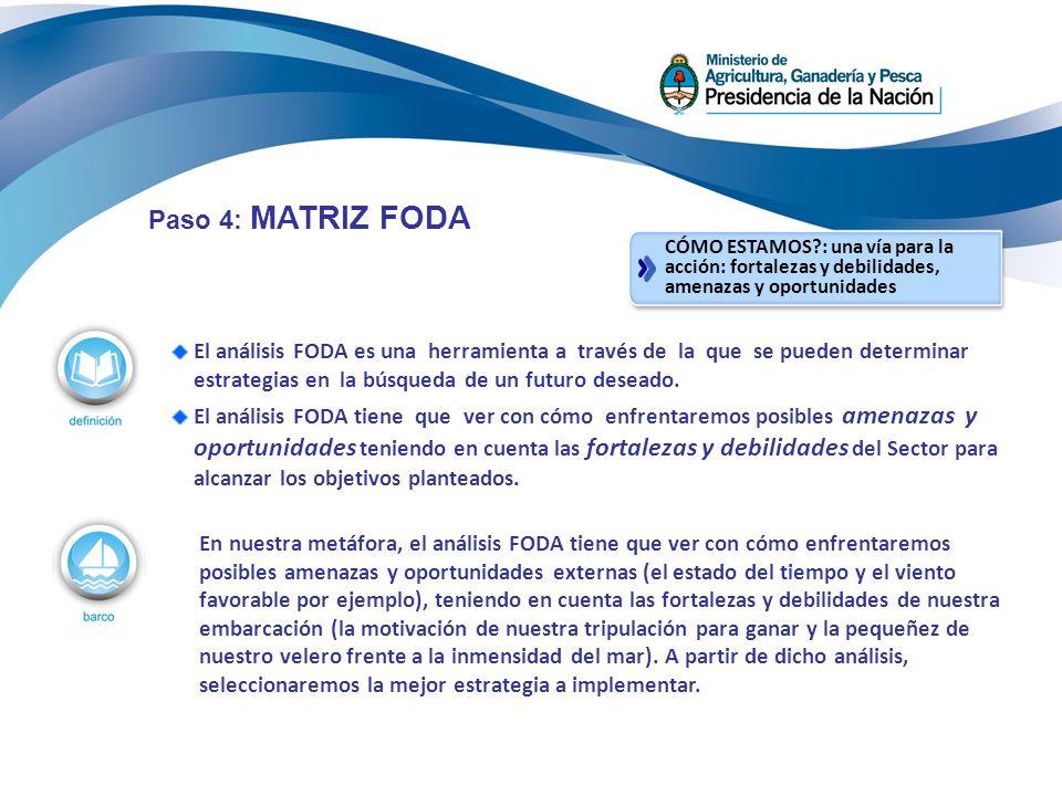 El análisis FODA es una herramienta a través de la que se pueden determinar estrategias en la búsqueda de un futuro deseado.