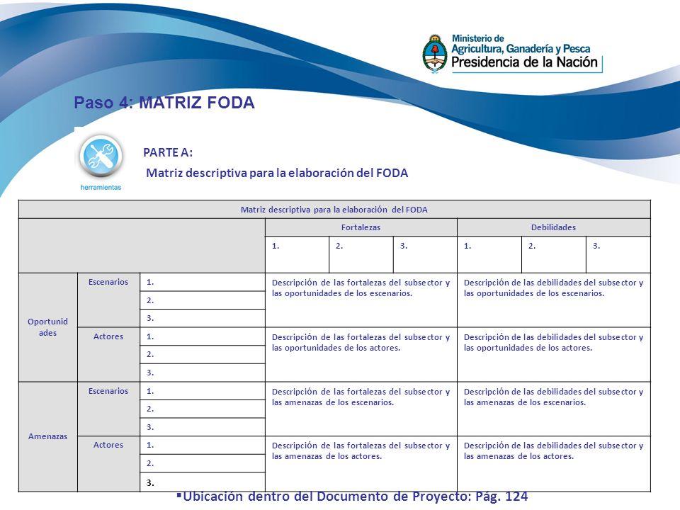 PARTE A: Matriz descriptiva para la elaboración del FODA Paso 4: MATRIZ FODA Matriz descriptiva para la elaboraci ó n del FODA FortalezasDebilidades 1.2.3.1.2.3.