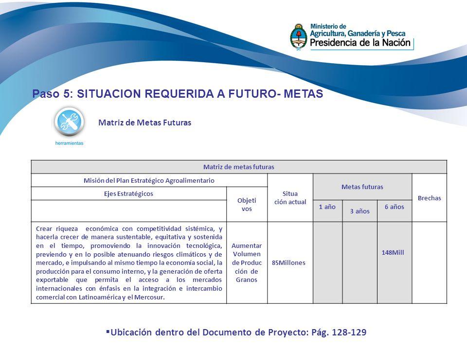 Matriz de Metas Futuras Paso 5: SITUACION REQUERIDA A FUTURO- METAS Matriz de metas futuras Misión del Plan Estratégico Agroalimentario Situa ción act