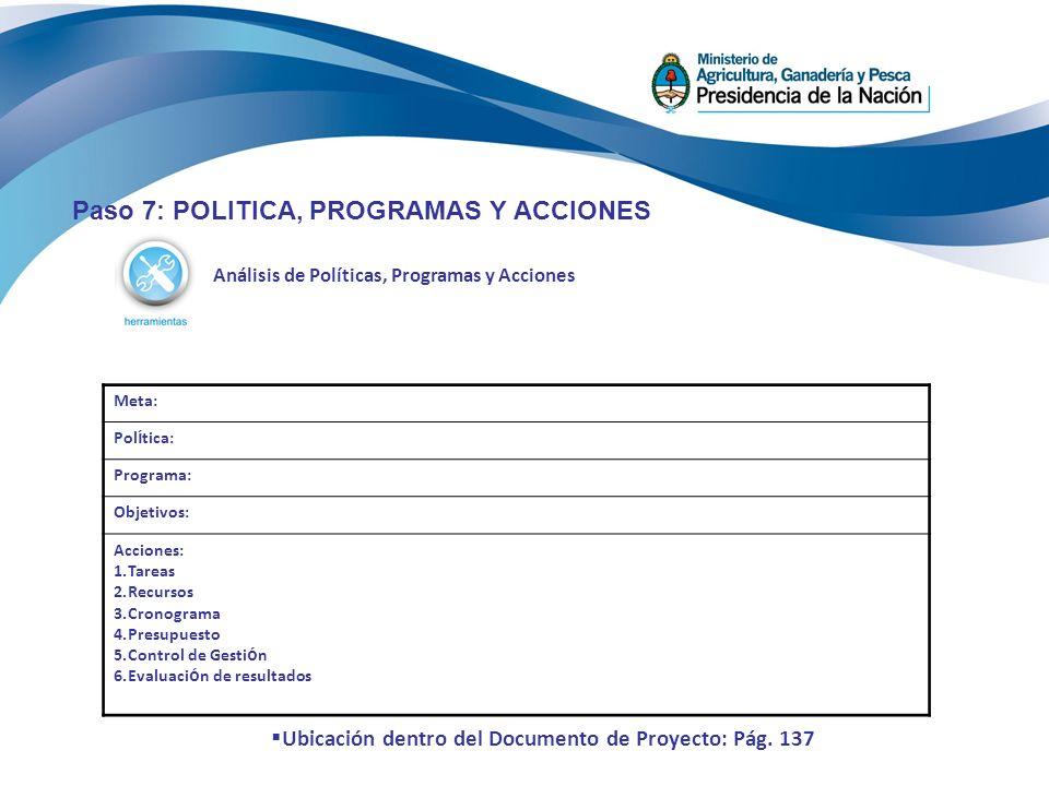 Análisis de Políticas, Programas y Acciones Paso 7: POLITICA, PROGRAMAS Y ACCIONES Meta: Pol í tica: Programa: Objetivos: Acciones: 1.Tareas 2.Recursos 3.Cronograma 4.Presupuesto 5.Control de Gesti ó n 6.Evaluaci ó n de resultados Ubicación dentro del Documento de Proyecto: Pág.