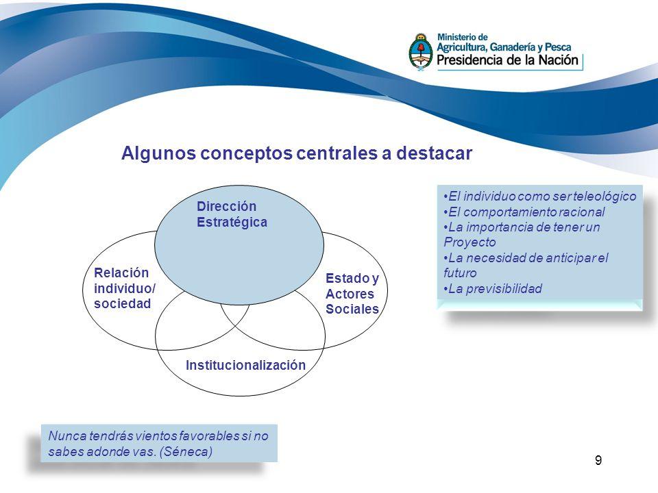 Paso 2: ESCENARIOS FUTUROS MAS PROBABLES Tendencias Oportunidades y amenazas de los escenarios futuros más probables OportunidadesAmenazas 1.