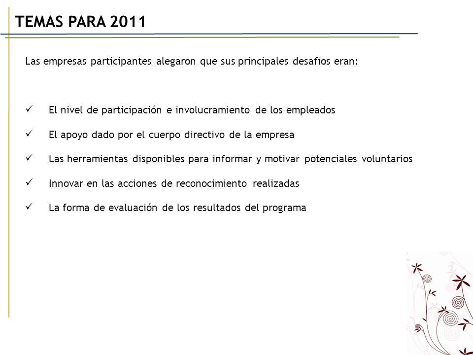 TEMAS PARA 2011 Las empresas participantes alegaron que sus principales desafíos eran: El nivel de participación e involucramiento de los empleados El