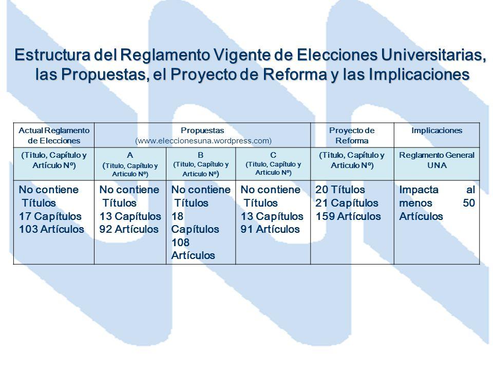 Estructura del Reglamento Vigente de Elecciones Universitarias, las Propuestas, el Proyecto de Reforma y las Implicaciones las Propuestas, el Proyecto