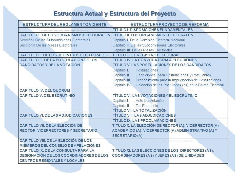 Estructura Actual y Estructura del Proyecto ESTRUCTURA DEL REGLAMENTO VIGENTEESTRUCTURA PROYECTO DE REFORMA --------------------------------------- TÍTULO I.