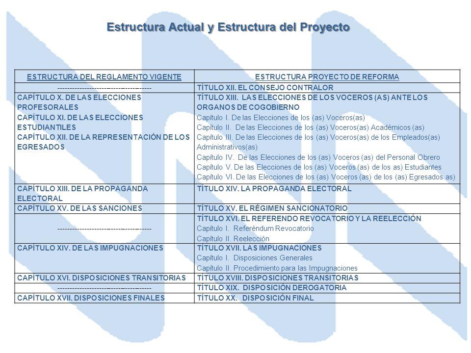 Estructura Actual y Estructura del Proyecto ESTRUCTURA DEL REGLAMENTO VIGENTEESTRUCTURA PROYECTO DE REFORMA ---------------------------------------TÍT