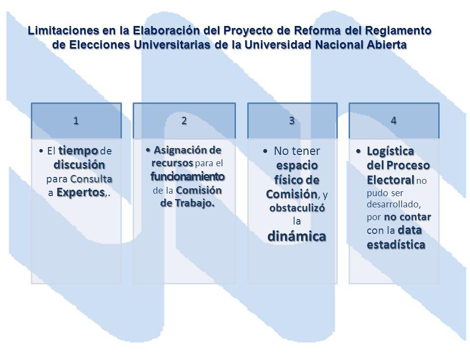 Limitaciones en la Elaboración del Proyecto de Reforma del Reglamento de Elecciones Universitarias de la Universidad Nacional Abierta 1 tiempo discusi