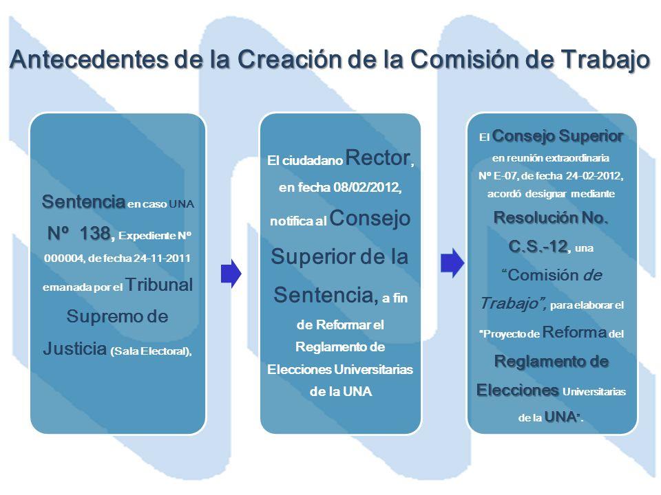 Estructura Actual y Estructura del Proyecto ESTRUCTURA DEL REGLAMENTO VIGENTEESTRUCTURA PROYECTO DE REFORMA ---------------------------------------TÍTULO XII.