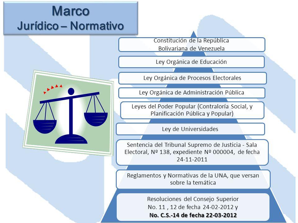 Marco Jurídico – Normativo Marco Constitución de la República Bolivariana de Venezuela Ley Orgánica de Educación Ley Orgánica de Procesos Electorales