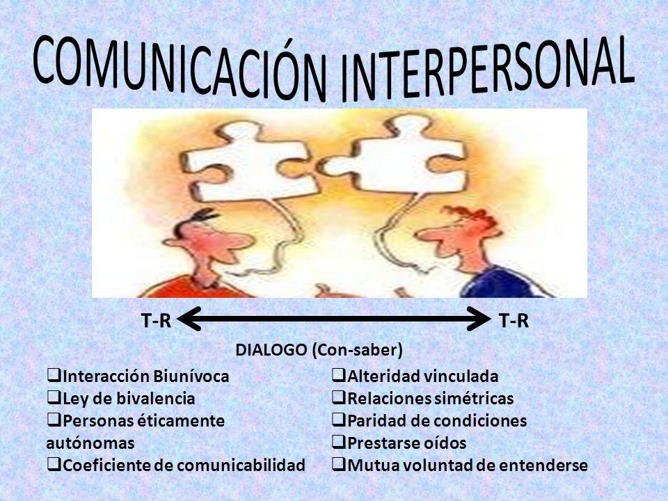 Interacción Biunívoca Ley de bivalencia Personas éticamente autónomas Coeficiente de comunicabilidad Alteridad vinculada Relaciones simétricas Paridad de condiciones Prestarse oídos Mutua voluntad de entenderse T-R DIALOGO (Con-saber)
