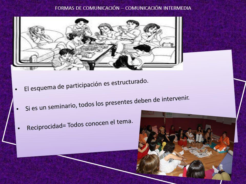 FORMAS DE COMUNICACIÓN – COMUNICACIÓN INTERMEDIA El esquema de participación es estructurado. Si es un seminario, todos los presentes deben de interve