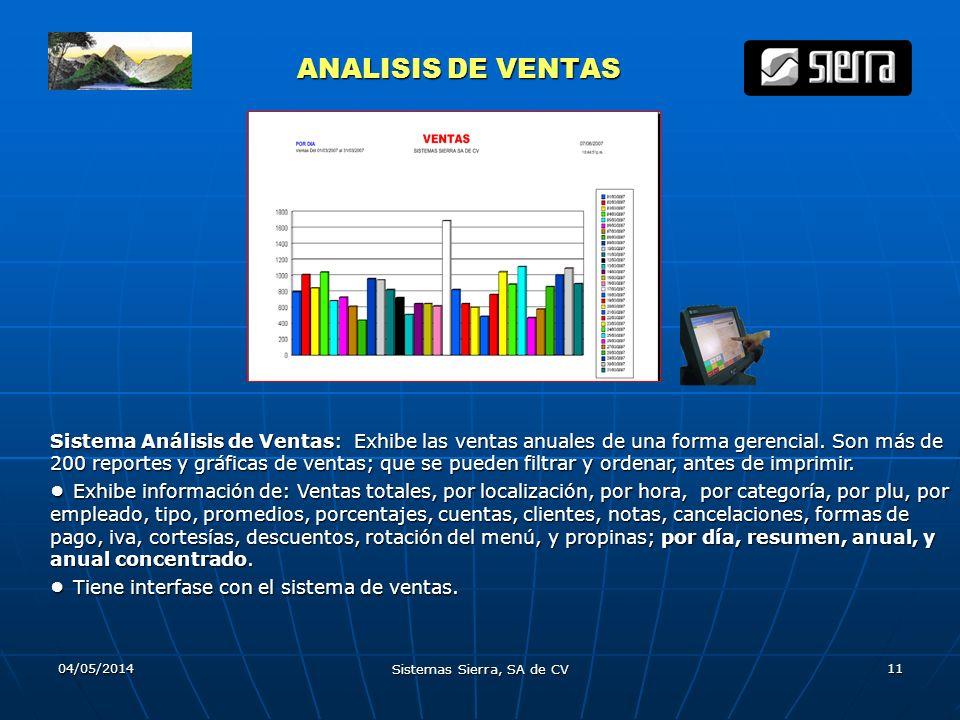 04/05/2014 Sistemas Sierra, SA de CV 11 ANALISIS DE VENTAS ANALISIS DE VENTAS Sistema Análisis de Ventas: Exhibe las ventas anuales de una forma geren