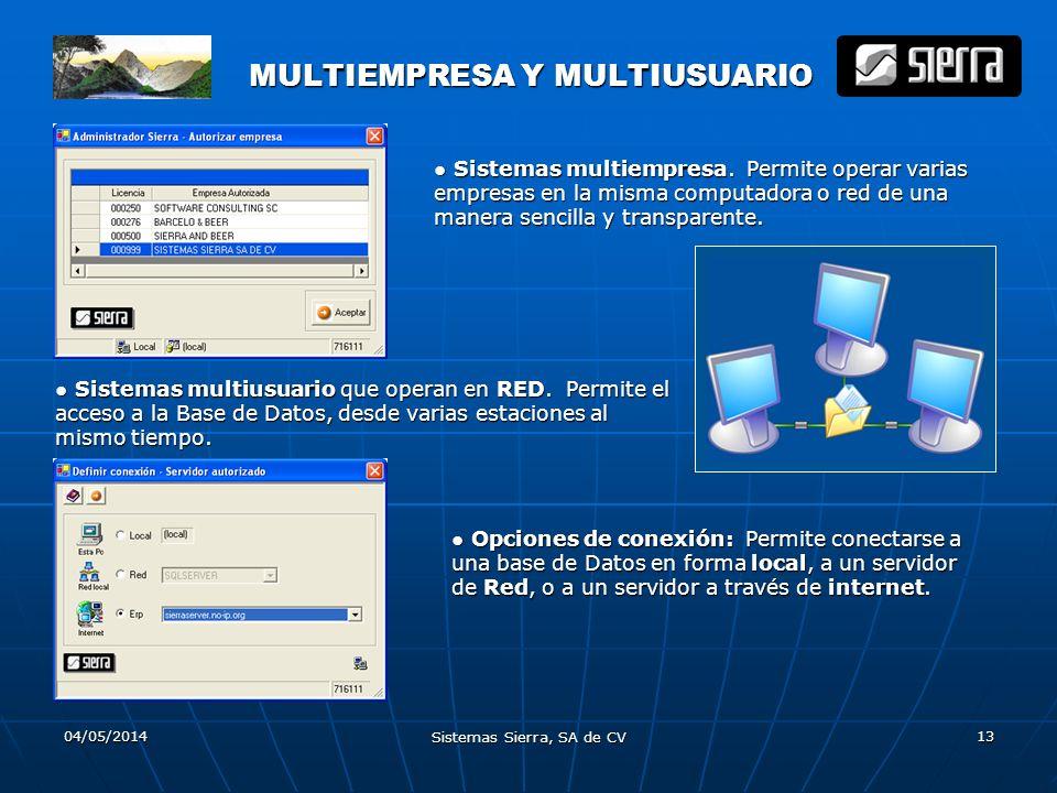 04/05/2014 Sistemas Sierra, SA de CV 13 MULTIEMPRESA Y MULTIUSUARIO MULTIEMPRESA Y MULTIUSUARIO Opciones de conexión: Permite conectarse a una base de