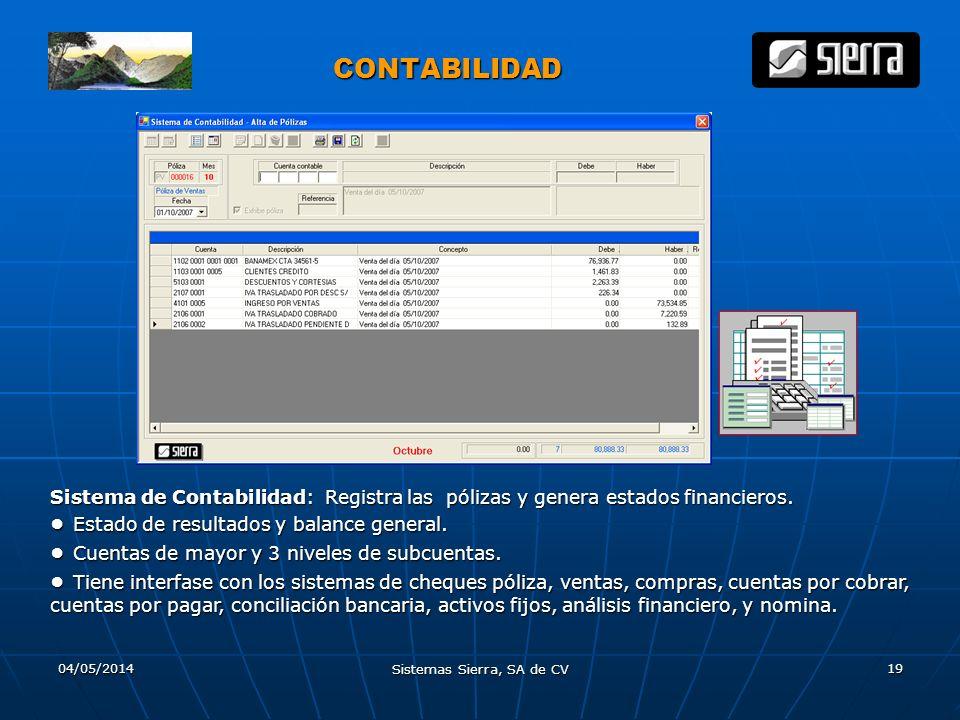 04/05/2014 Sistemas Sierra, SA de CV 19 CONTABILIDAD CONTABILIDAD Sistema de Contabilidad: Registra las pólizas y genera estados financieros. Estado d