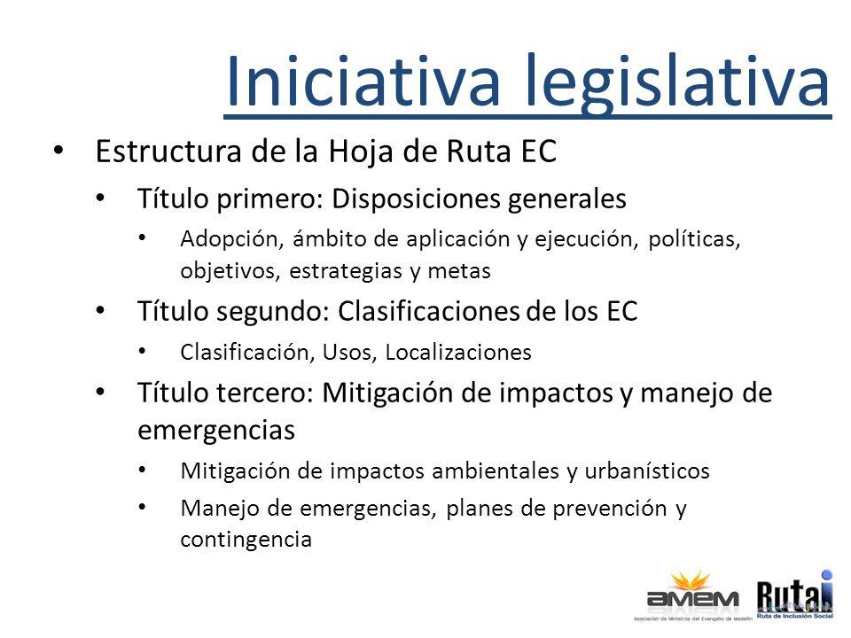 Iniciativa legislativa Estructura de la Hoja de Ruta EC Título primero: Disposiciones generales Adopción, ámbito de aplicación y ejecución, políticas,
