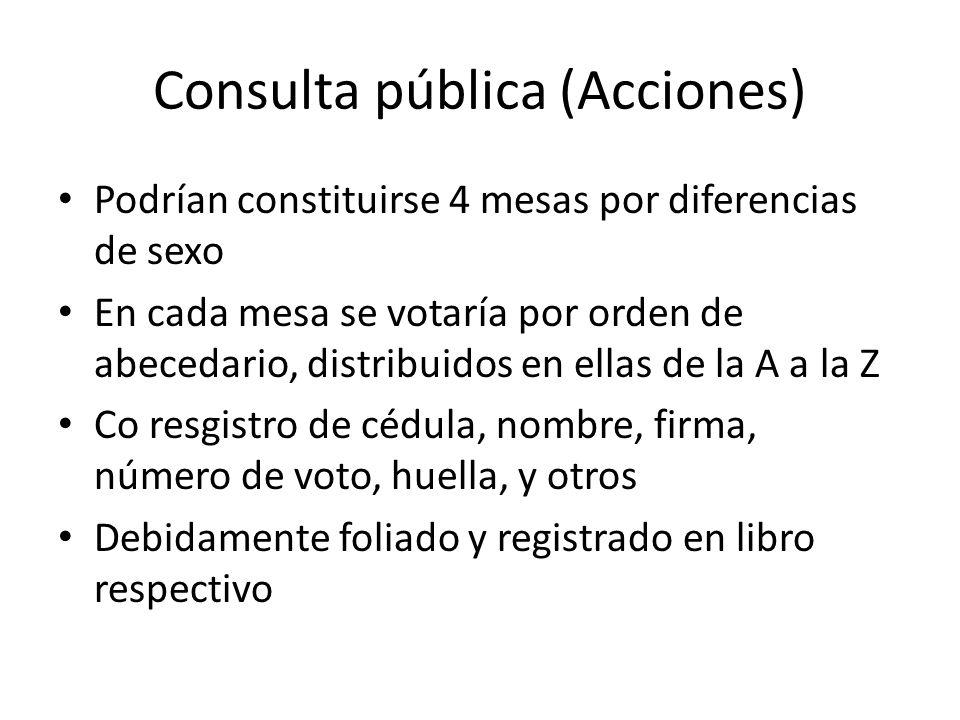 Consulta pública (Acciones) Podrían constituirse 4 mesas por diferencias de sexo En cada mesa se votaría por orden de abecedario, distribuidos en ellas de la A a la Z Co resgistro de cédula, nombre, firma, número de voto, huella, y otros Debidamente foliado y registrado en libro respectivo