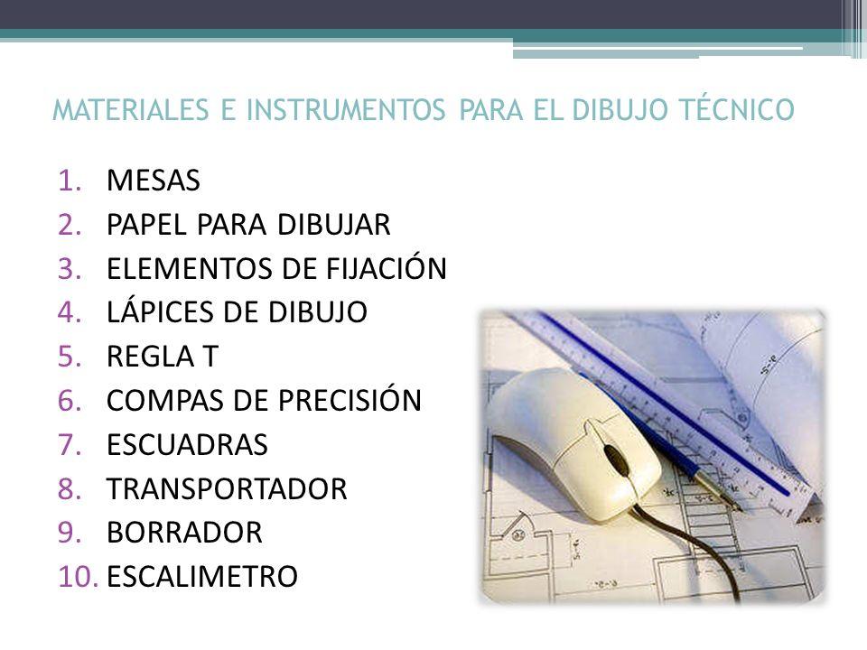 MATERIALES E INSTRUMENTOS PARA EL DIBUJO TÉCNICO 1.MESAS 2.PAPEL PARA DIBUJAR 3.ELEMENTOS DE FIJACIÓN 4.LÁPICES DE DIBUJO 5.REGLA T 6.COMPAS DE PRECIS