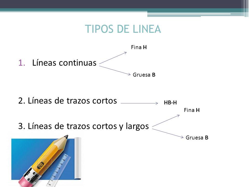 TIPOS DE LINEA 1.Líneas continuas 2. Líneas de trazos cortos 3. Líneas de trazos cortos y largos Fina H Gruesa B HB-H Fina H Gruesa B