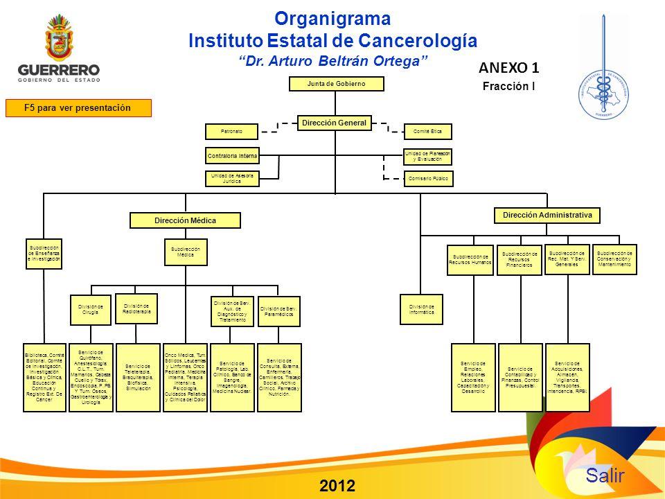Organigrama Instituto Estatal de Cancerología Dr. Arturo Beltrán Ortega Junta de Gobierno División de Radioterapia División de Cirugía División de Ser