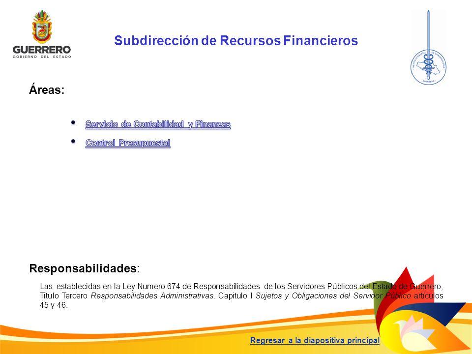 Subdirección de Recursos Financieros Responsabilidades: Las establecidas en la Ley Numero 674 de Responsabilidades de los Servidores Públicos del Esta
