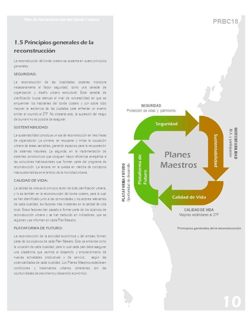 PRBC18 Plan de Reconstrucción del Borde Costero 1.5 Principios generales de la reconstrucción La reconstrucción del borde costero se sustenta en cuatr