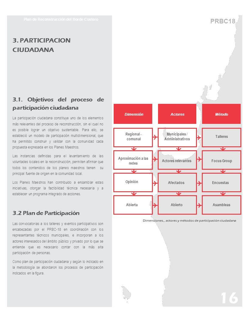 PRBC18 Plan de Reconstrucción del Borde Costero 3. PARTICIPACION CIUDADANA 3.1. Objetivos del proceso de participación ciudadana La participación ciud
