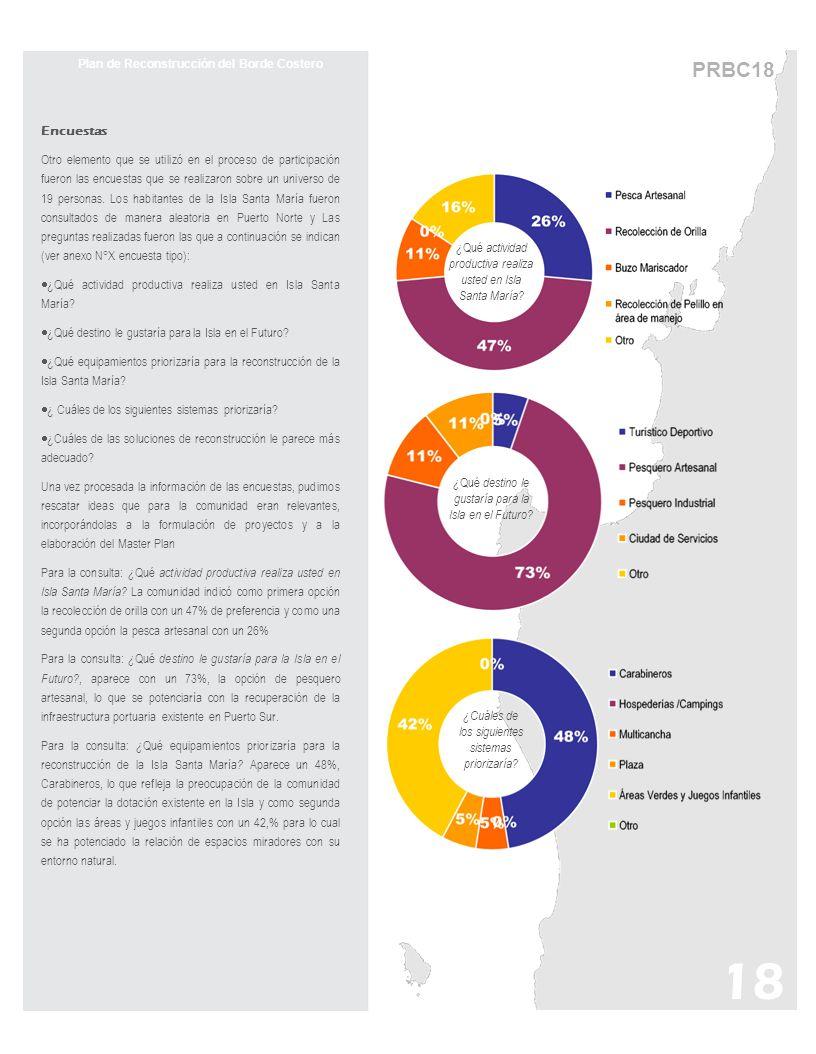 PRBC18 Plan de Reconstrucción del Borde Costero Encuestas Otro elemento que se utilizó en el proceso de participación fueron las encuestas que se real