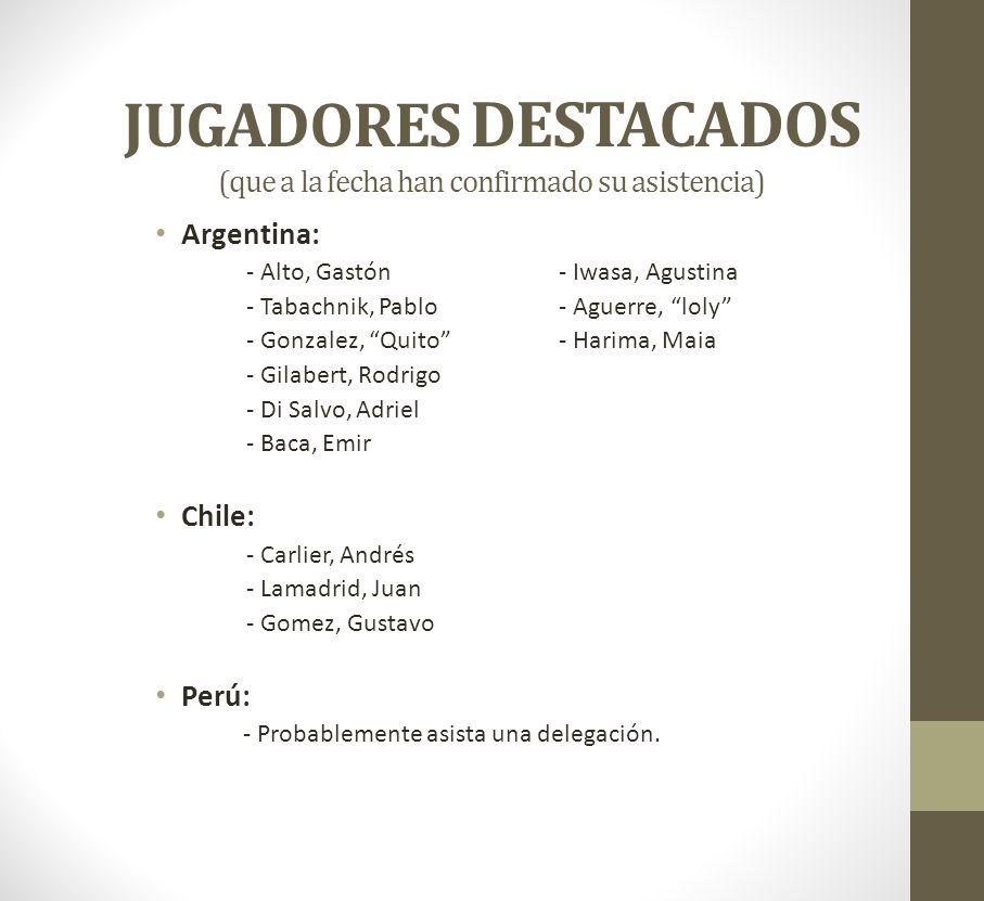 JUGADORES DESTACADOS (que a la fecha han confirmado su asistencia) Argentina: - Alto, Gastón- Iwasa, Agustina - Tabachnik, Pablo- Aguerre, loly - Gonz