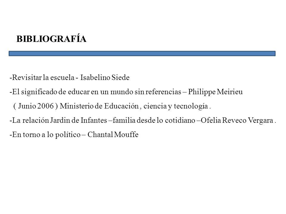 BIBLIOGRAFÍA -Revisitar la escuela - Isabelino Siede -El significado de educar en un mundo sin referencias – Philippe Meirieu ( Junio 2006 ) Ministeri