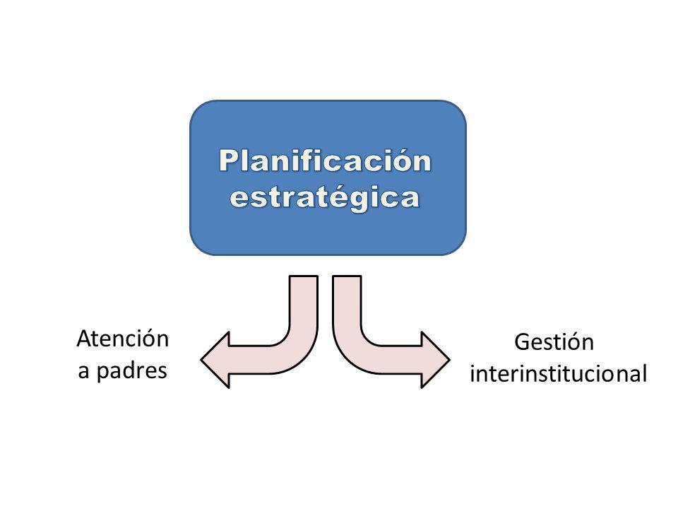 Atención a padres Gestión interinstitucional