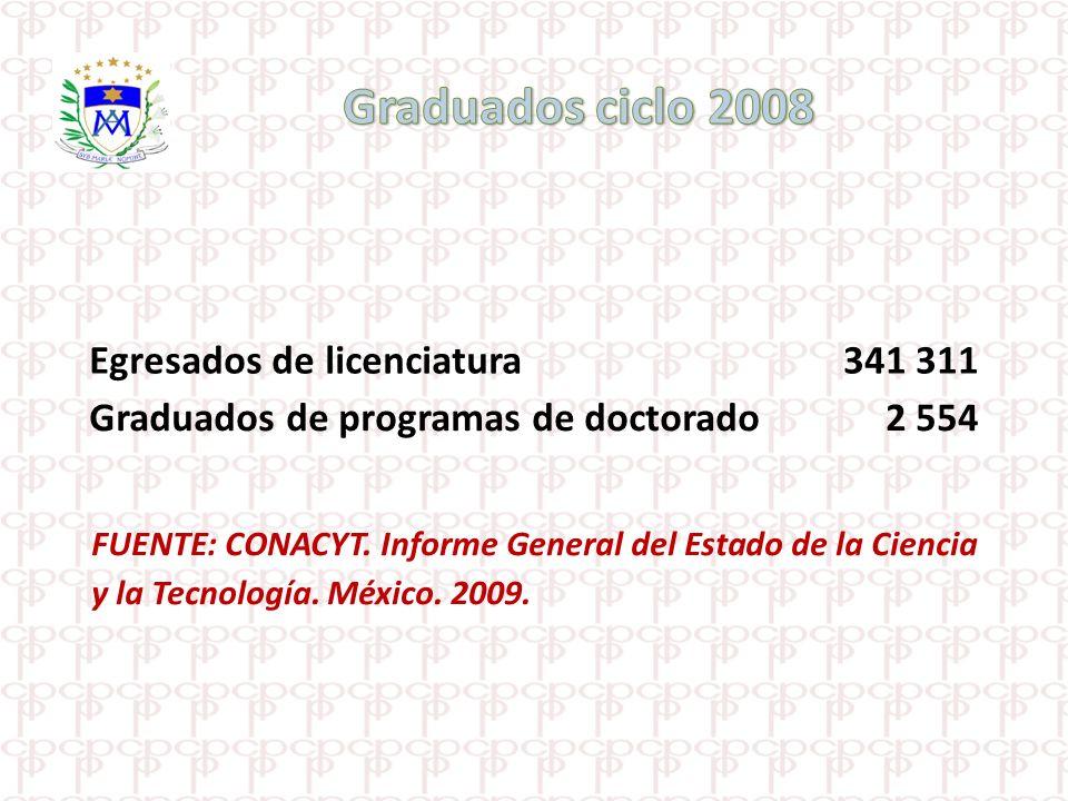 Egresados de licenciatura341 311 Graduados de programas de doctorado2 554 FUENTE: CONACYT. Informe General del Estado de la Ciencia y la Tecnología. M