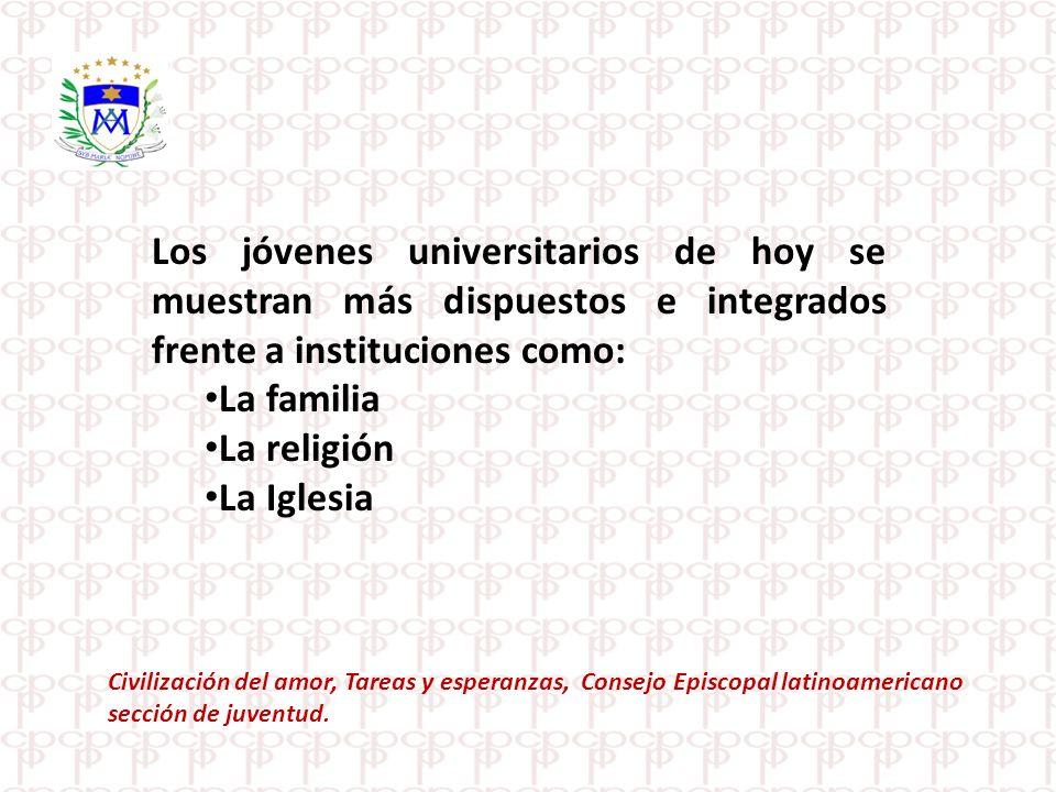 Civilización del amor, Tareas y esperanzas, Consejo Episcopal latinoamericano sección de juventud. Los jóvenes universitarios de hoy se muestran más d