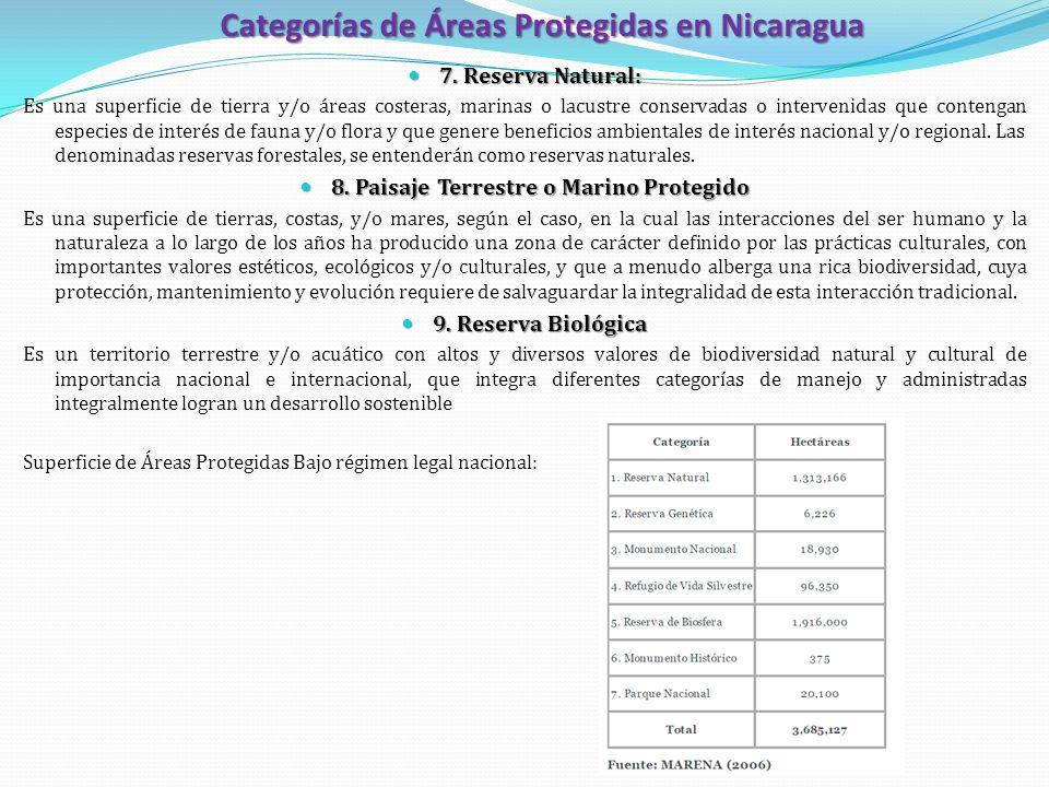 Categorías de Áreas Protegidas en Nicaragua 7. Reserva Natural: 7. Reserva Natural: Es una superficie de tierra y/o áreas costeras, marinas o lacustre