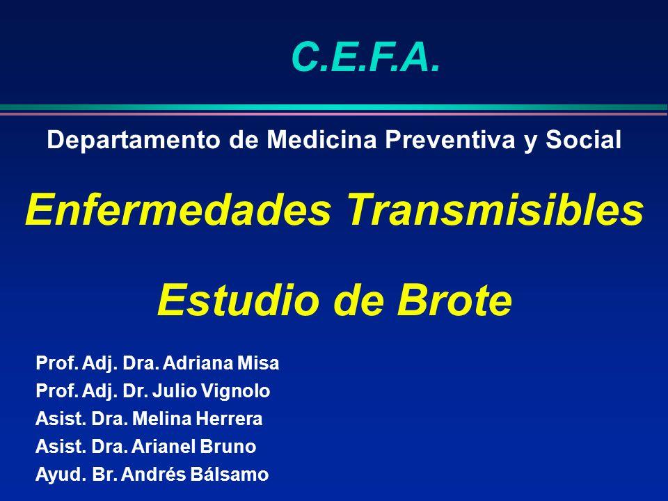 A- Enfermedades Transmisibles Definición Conceptos previos Importancia Cadena Epidemiológica Medidas de prevención y control Presentación en la población